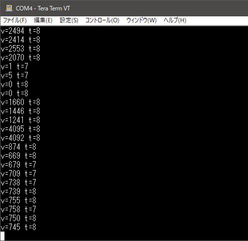 Arduino STM32のADC(アナログ・デジタル コンバータ)周辺の